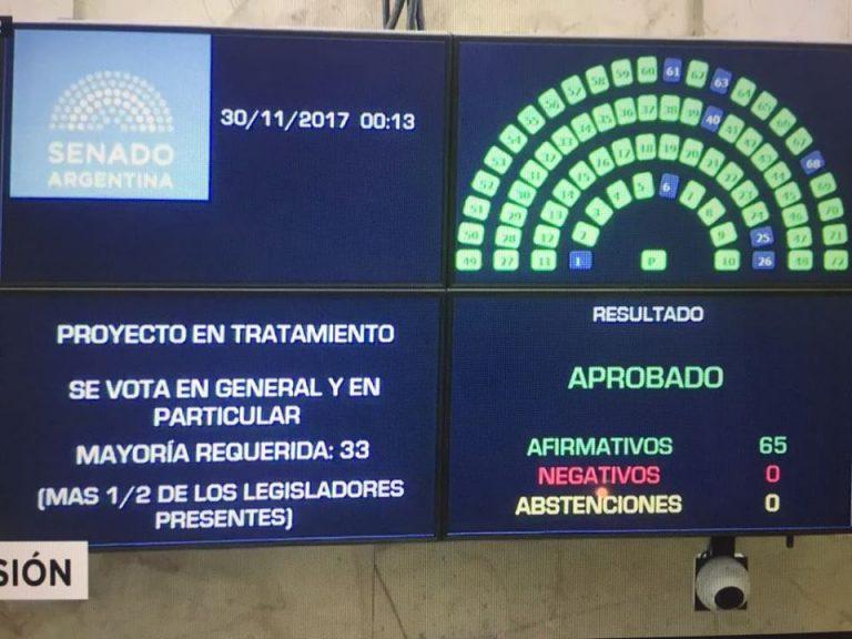 Argentina tiene Ley de Generación Distribuida de Energías Renovables
